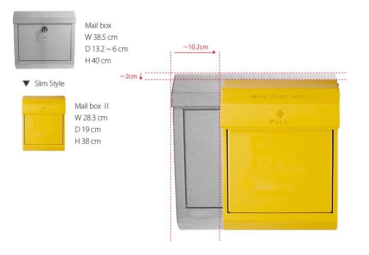 TK-2079 Mail Box2 詳細3
