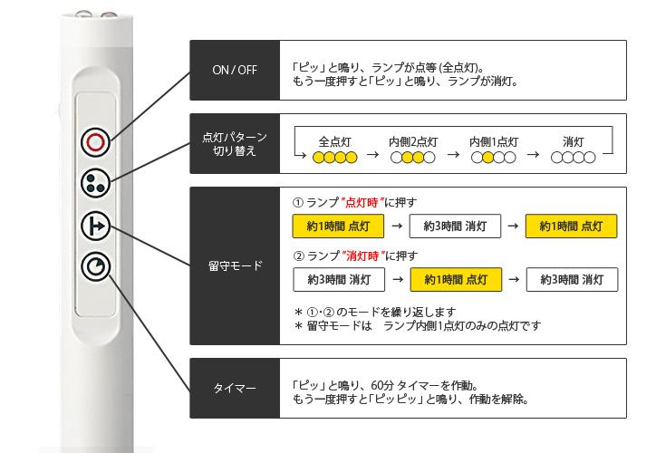 AW-0359ハーモニーグランデリモートシーリングランプ 詳細6