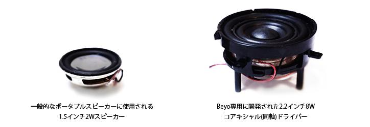 Be-Yo Speaker ビーヨースピーカー2