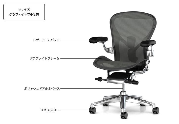 アーロンチェアリマスタード グラファイト ポリッシュ レザーアーム BB 詳細1