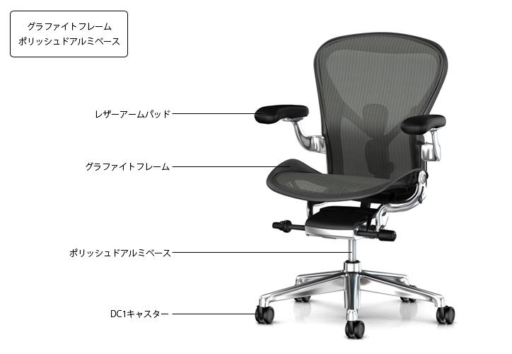 アーロンチェアリマスタード グラファイト ポリッシュ レザーアーム DC1 詳細1