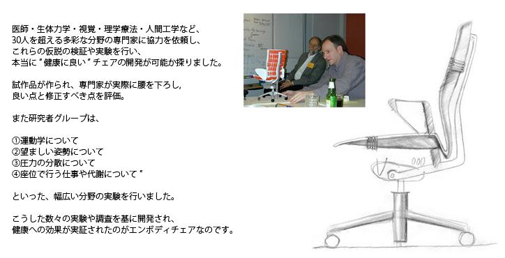 エンボディチェア  グラファイト グラファイト 4